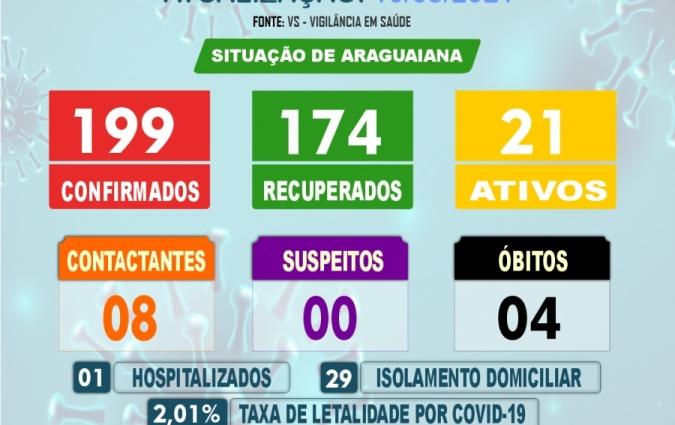 BOLETIM INFORMATIVO Nº 37/2021 - SOBRE O ENFRENTAMENTO AO COVID-19 (CORONAVÍRUS)